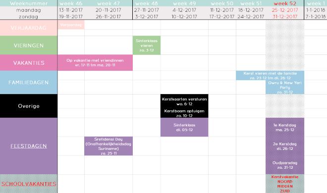 De Mamasita jaarkalender 2017